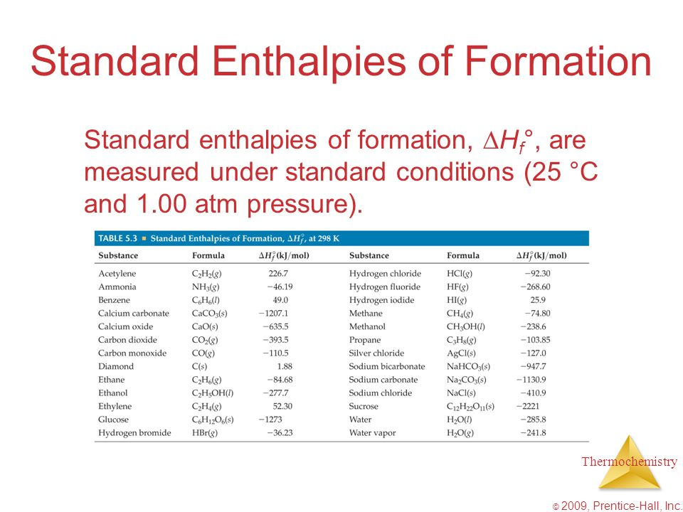 Thermochemistry © 2009, Prentice-Hall, Inc. Standard Enthalpies of Formation Standard enthalpies of formation, H f °, are measured under standard cond