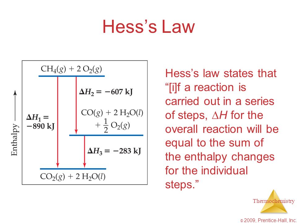 Thermochemistry © 2009, Prentice-Hall, Inc. Hesss Law Hesss law states that [i]f a reaction is carried out in a series of steps, H for the overall rea