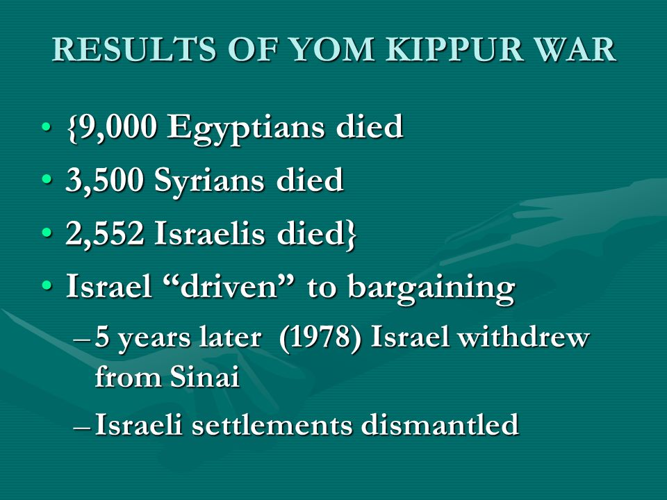 RESULTS OF YOM KIPPUR WAR { 9,000 Egyptians died{ 9,000 Egyptians died 3,500 Syrians died3,500 Syrians died 2,552 Israelis died}2,552 Israelis died} Israel driven to bargainingIsrael driven to bargaining –5 years later (1978) Israel withdrew from Sinai –Israeli settlements dismantled