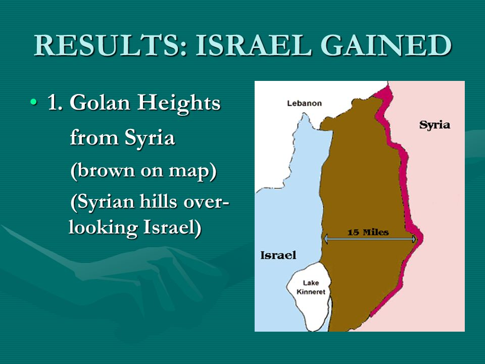 RESULTS: ISRAEL GAINED 1. Golan Heights1.
