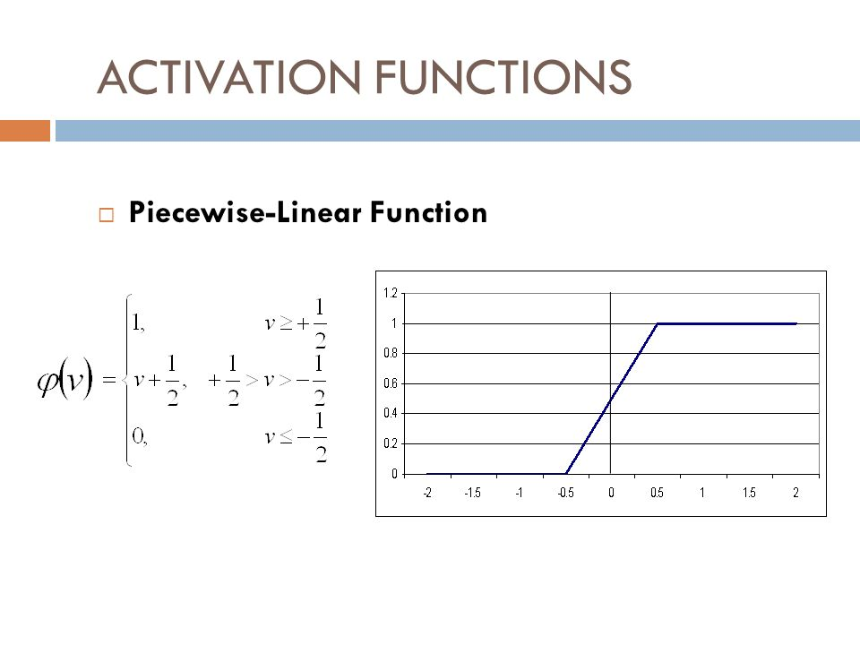 ACTIVATION FUNCTIONS Piecewise-Linear Function