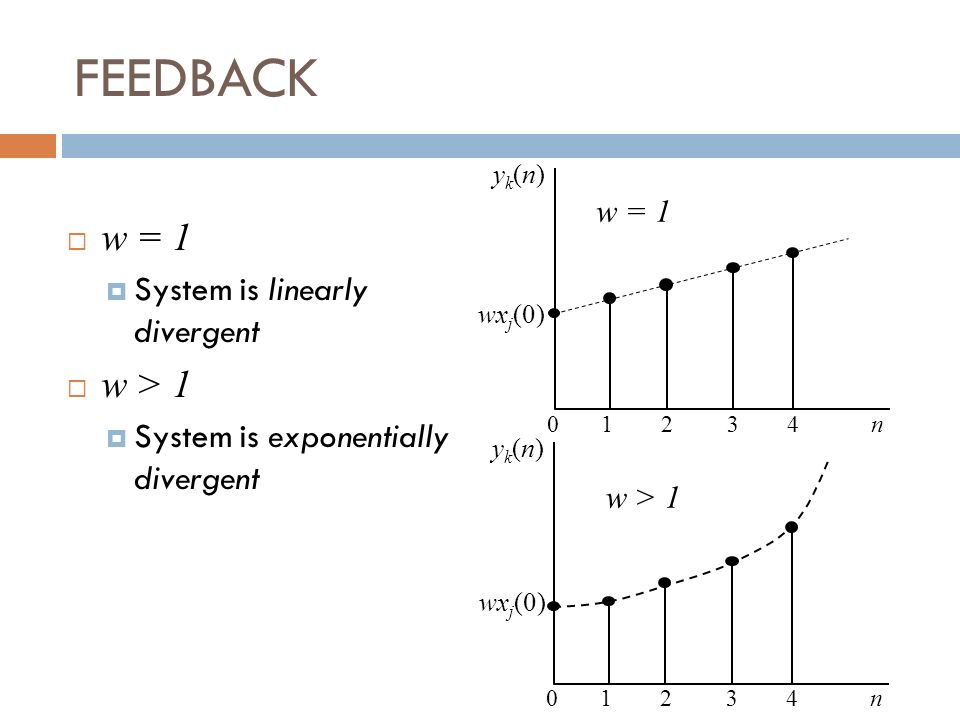 FEEDBACK w = 1 System is linearly divergent w > 1 System is exponentially divergent y k (n) wx j (0) 0 1 2 3 4 n y k (n) wx j (0) 0 1 2 3 4 n w = 1 w