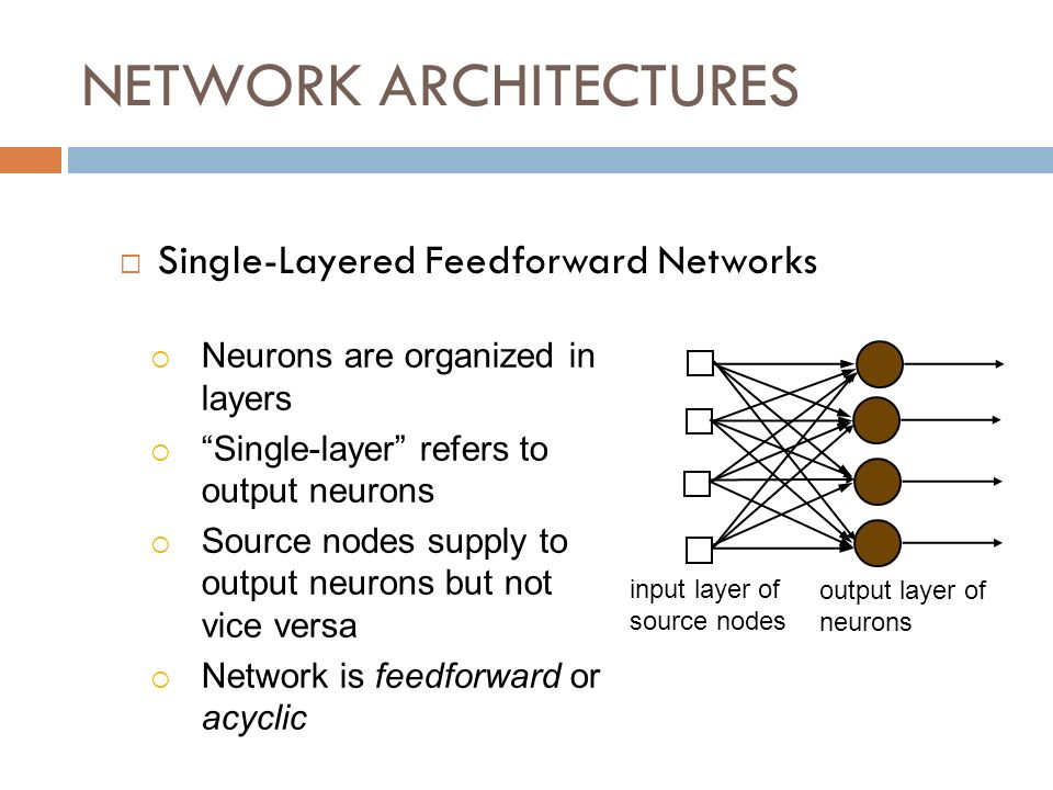 NETWORK ARCHITECTURES Single-Layered Feedforward Networks input layer of source nodes output layer of neurons Neurons are organized in layers Single-layer refers to output neurons Source nodes supply to output neurons but not vice versa Network is feedforward or acyclic