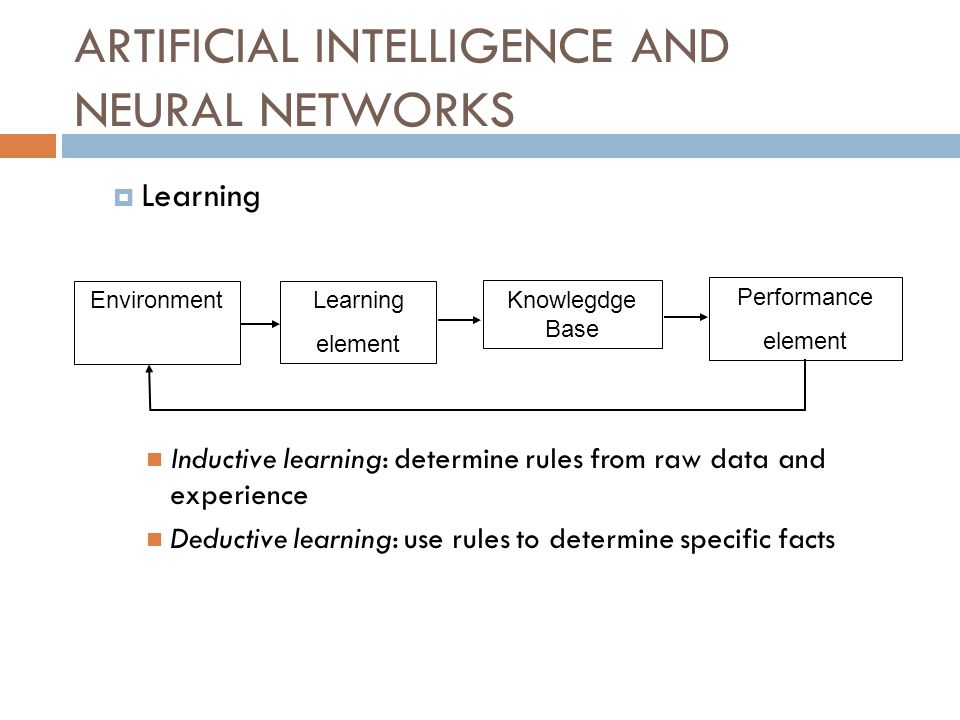 ARTIFICIAL INTELLIGENCE AND NEURAL NETWORKS Learning Inductive learning: determine rules from raw data and experience Deductive learning: use rules to determine specific facts Environment Learning element Knowlegdge Base Performance element