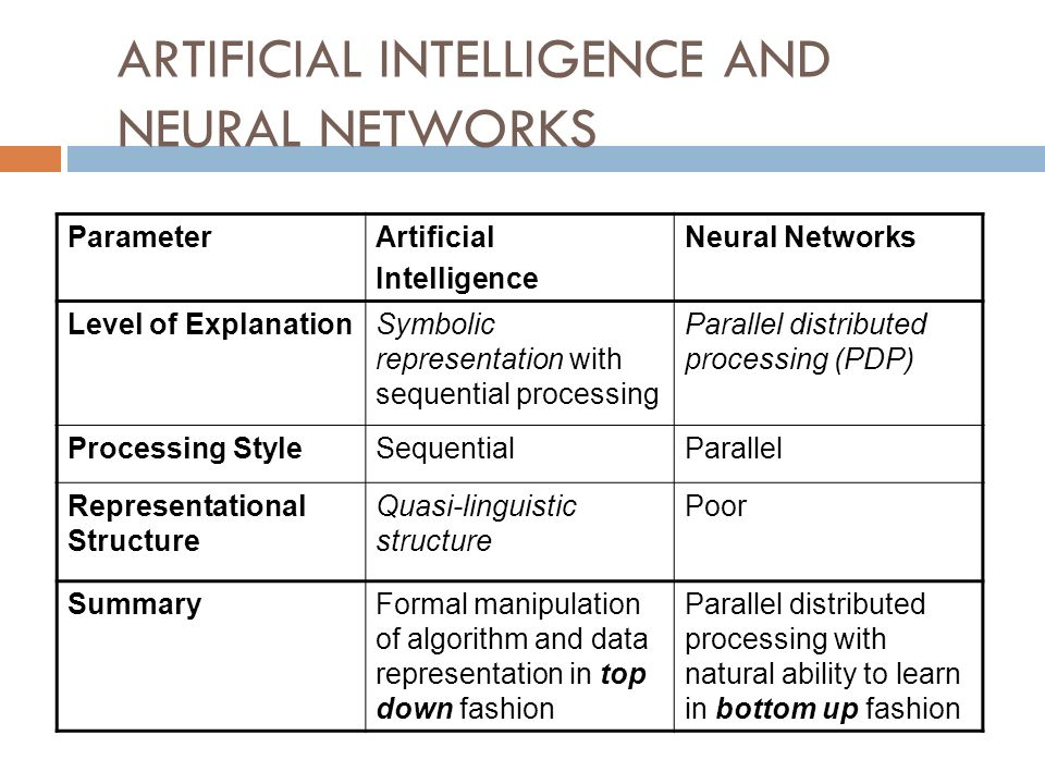 ARTIFICIAL INTELLIGENCE AND NEURAL NETWORKS ParameterArtificial Intelligence Neural Networks Level of ExplanationSymbolic representation with sequenti