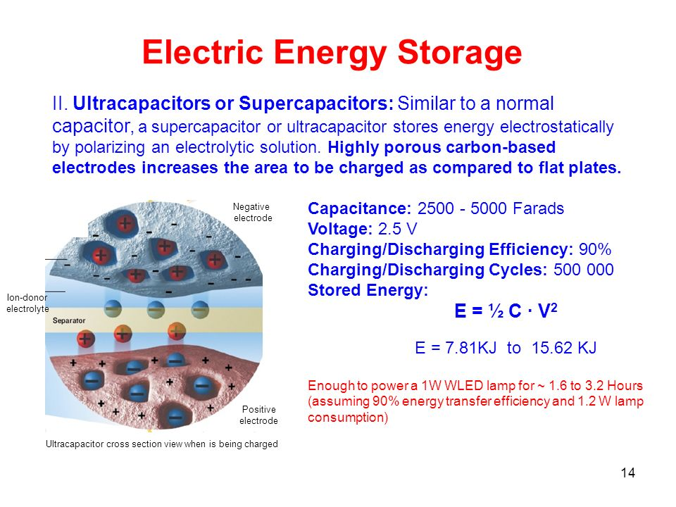 14 Electric Energy Storage II. Ultracapacitors or Supercapacitors: Similar to a normal capacitor, a supercapacitor or ultracapacitor stores energy ele