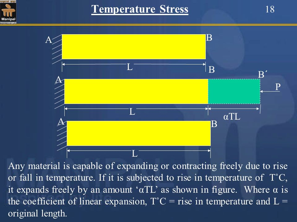 Temperature Stress Any material is capable of expanding or contracting freely due to rise or fall in temperature. If it is subjected to rise in temper