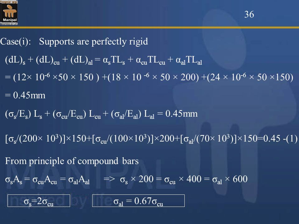 Case(i): Supports are perfectly rigid (dL) s + (dL) cu + (dL) al = α s TL s + α cu TL cu + α al TL al = (12× 10 -6 ×50 × 150 ) +(18 × 10 -6 × 50 × 200