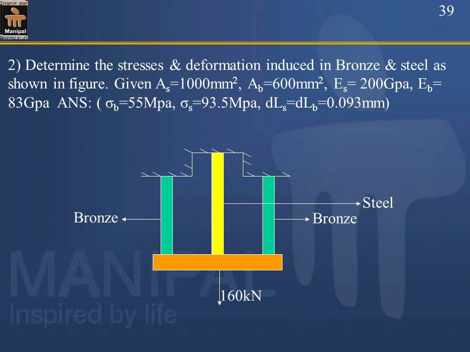 39 2) Determine the stresses & deformation induced in Bronze & steel as shown in figure. Given A s =1000mm 2, A b =600mm 2, E s = 200Gpa, E b = 83Gpa