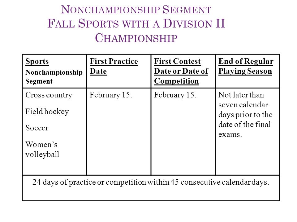 N ONCHAMPIONSHIP S EGMENT F ALL S PORTS WITH A D IVISION II C HAMPIONSHIP Sports Nonchampionship Segment First Practice Date First Contest Date or Date of Competition End of Regular Playing Season Cross country Field hockey Soccer Womens volleyball February 15.