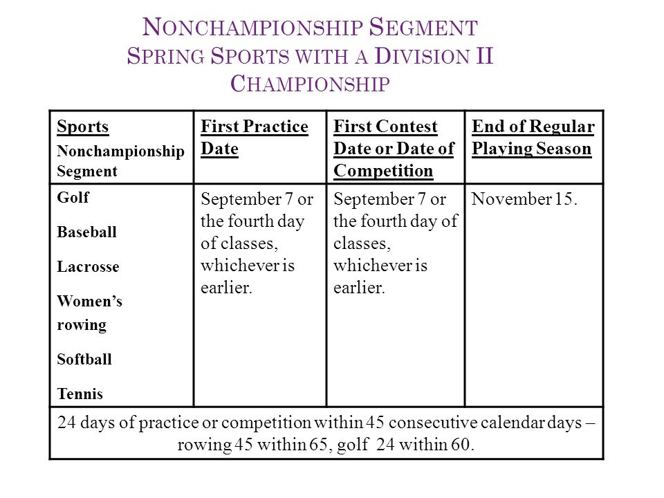 N ONCHAMPIONSHIP S EGMENT S PRING S PORTS WITH A D IVISION II C HAMPIONSHIP Sports Nonchampionship Segment First Practice Date First Contest Date or Date of Competition End of Regular Playing Season Golf Baseball Lacrosse Womens rowing Softball Tennis September 7 or the fourth day of classes, whichever is earlier.