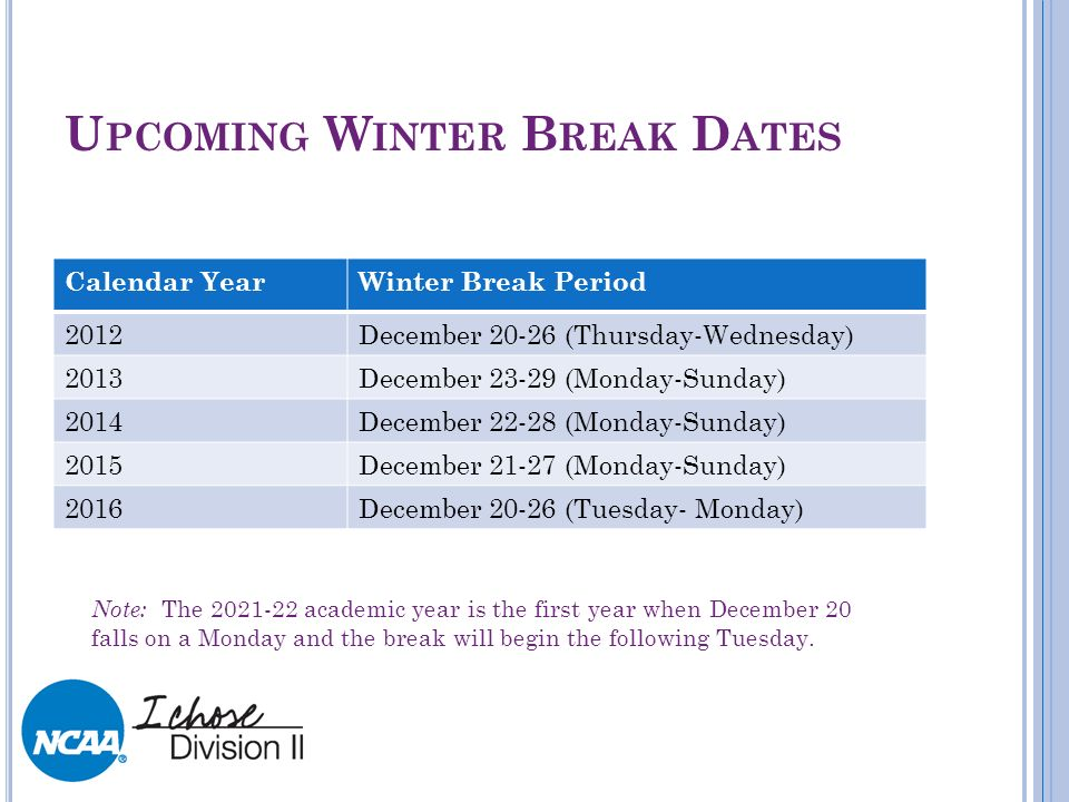 U PCOMING W INTER B REAK D ATES Calendar YearWinter Break Period 2012December 20-26 (Thursday-Wednesday) 2013December 23-29 (Monday-Sunday) 2014Decemb