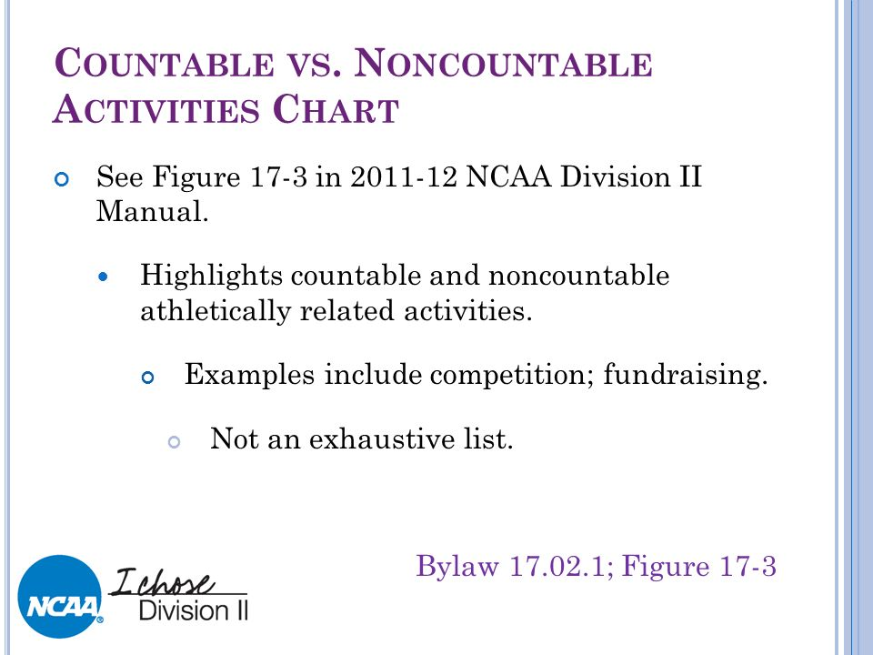 See Figure 17-3 in 2011-12 NCAA Division II Manual. Highlights countable and noncountable athletically related activities. Examples include competitio