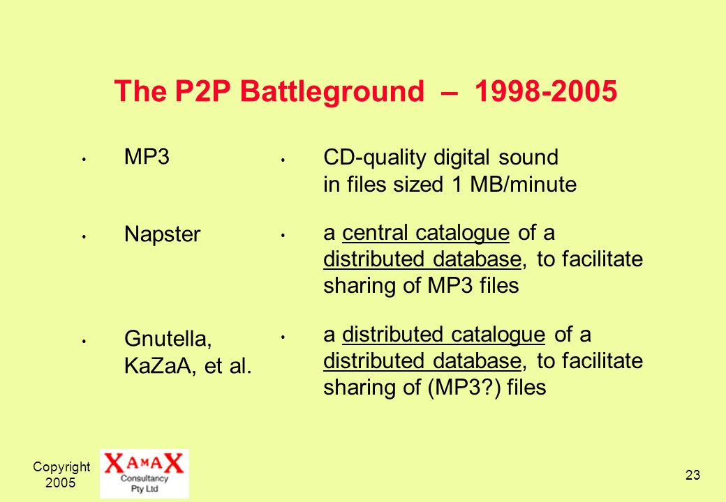 Copyright 2005 23 The P2P Battleground – 1998-2005 MP3 Napster Gnutella, KaZaA, et al.