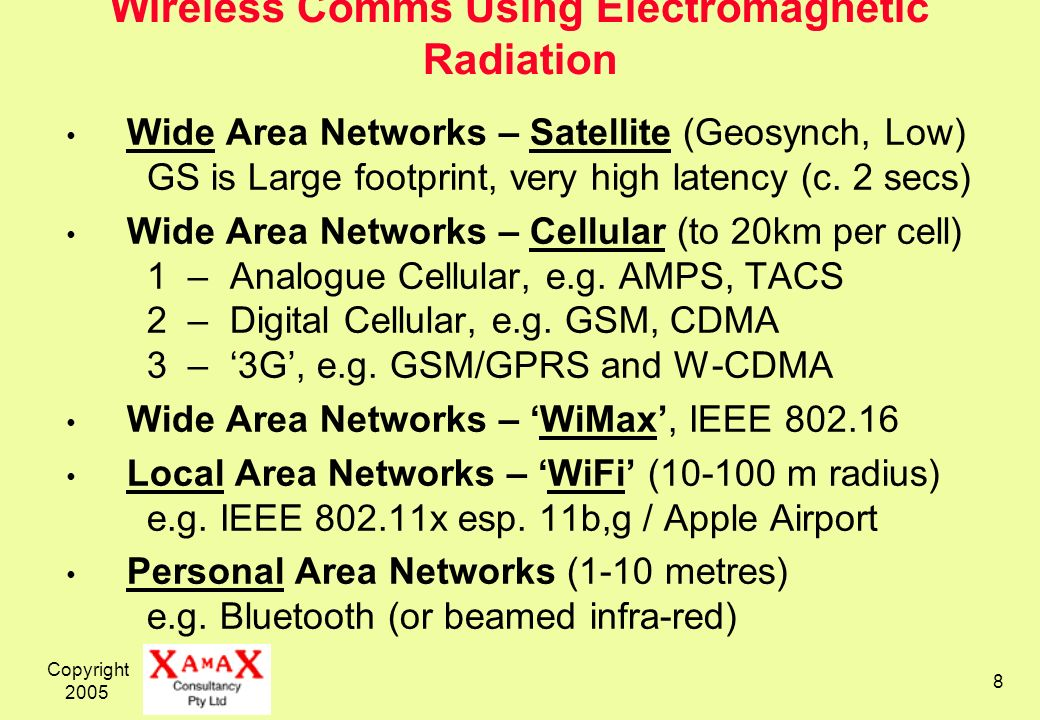 Copyright 2005 8 Wireless Comms Using Electromagnetic Radiation Wide Area Networks – Satellite (Geosynch, Low) GS is Large footprint, very high latency (c.