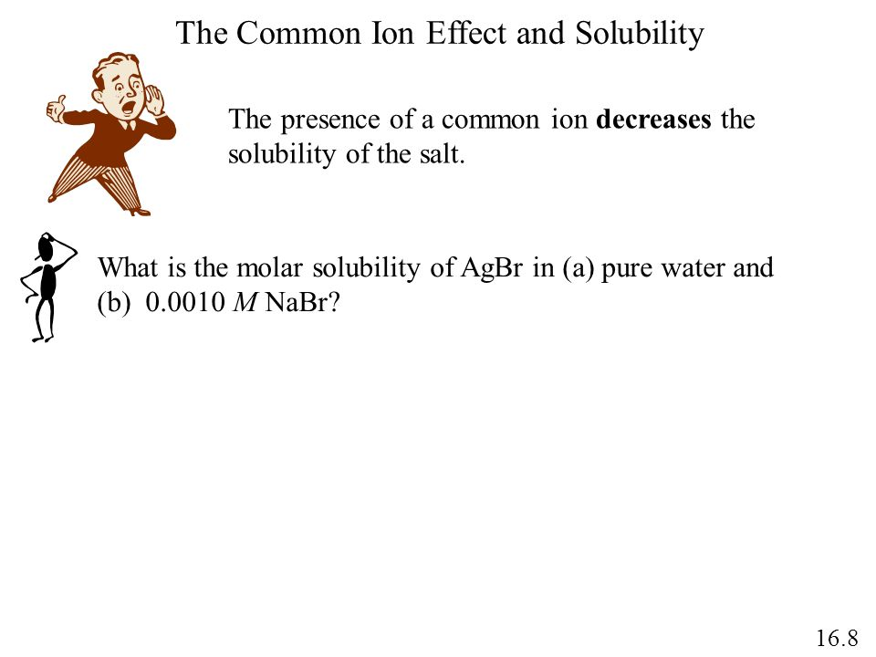 The Common Ion Effect and Solubility The presence of a common ion decreases the solubility of the salt. What is the molar solubility of AgBr in (a) pu