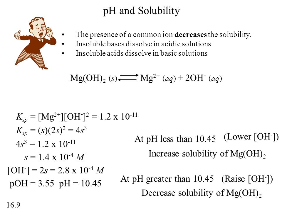 pH and Solubility The presence of a common ion decreases the solubility. Insoluble bases dissolve in acidic solutions Insoluble acids dissolve in basi