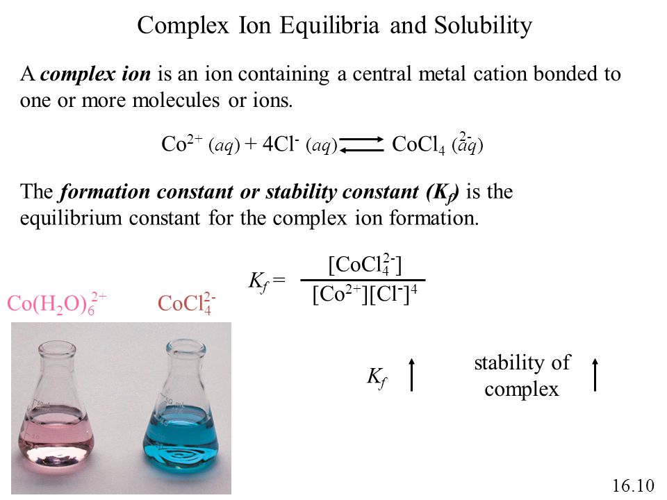 Complex Ion Equilibria and Solubility A complex ion is an ion containing a central metal cation bonded to one or more molecules or ions. Co 2+ (aq) +