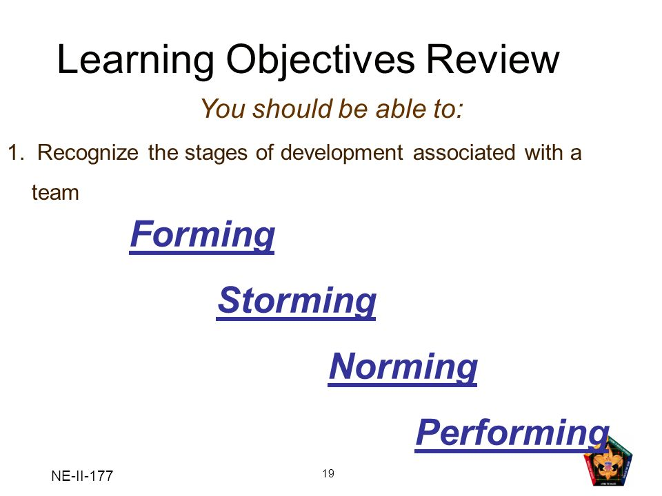 NE-II-177 19 Learning Objectives Review You should be able to: 1. Recognize the stages of development associated with a team Forming Storming Norming