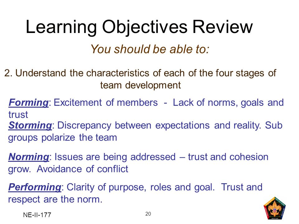 NE-II-177 20 Learning Objectives Review You should be able to: 2. Understand the characteristics of each of the four stages of team development Formin