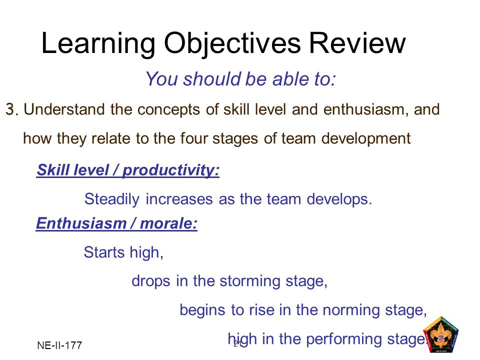 NE-II-177 21 Learning Objectives Review You should be able to: 3. Understand the concepts of skill level and enthusiasm, and how they relate to the fo