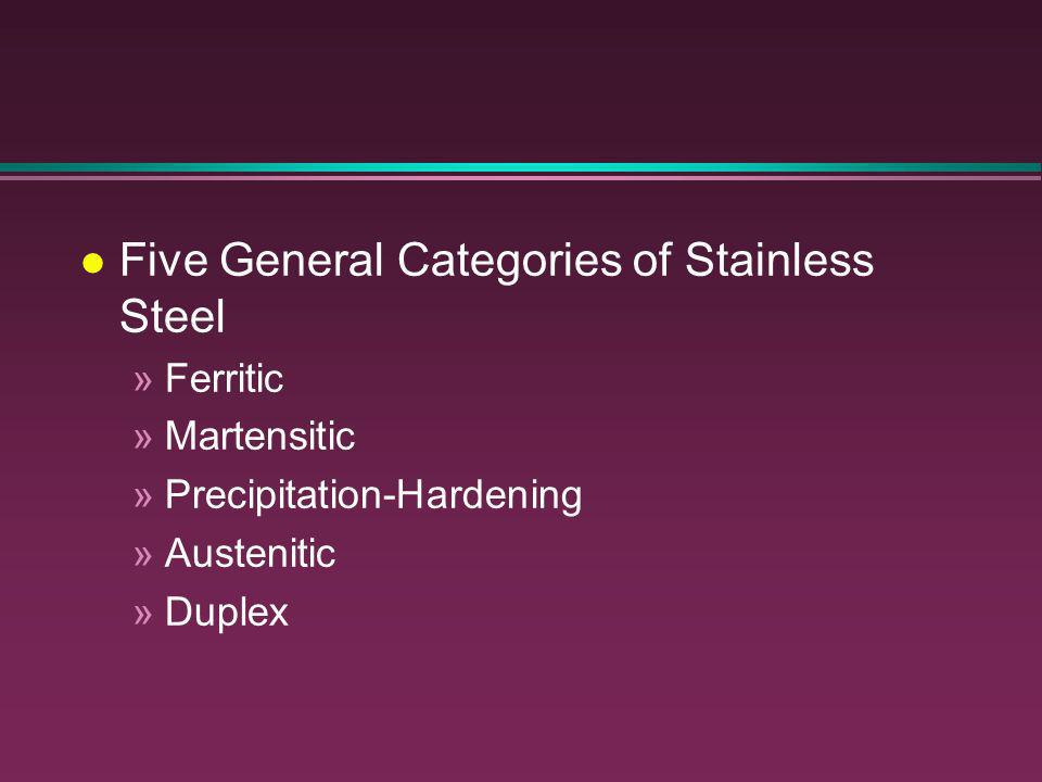 What is Stainless Steel Any steel with 11% or more chromium