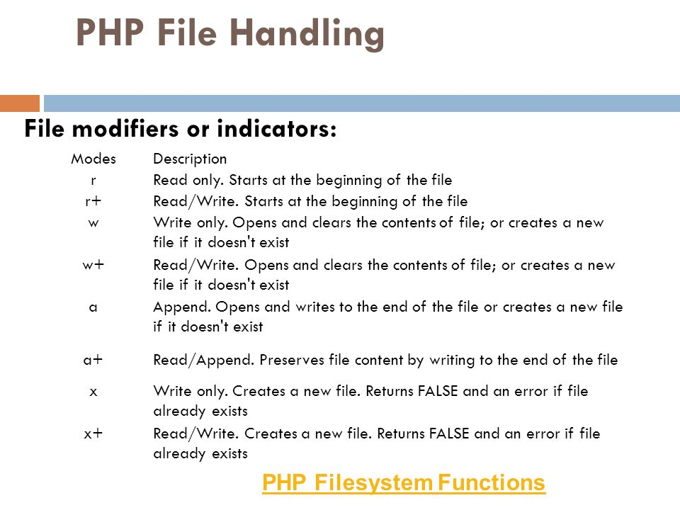 PHP File Handling File modifiers or indicators: ModesDescription rRead only. Starts at the beginning of the file r+Read/Write. Starts at the beginning