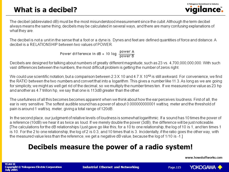 YCAU II Copyright © Yokogawa Electric Corporation July 2005 Industrial Ethernet and Networking Page.115 What is a decibel? The decibel (abbreviated dB