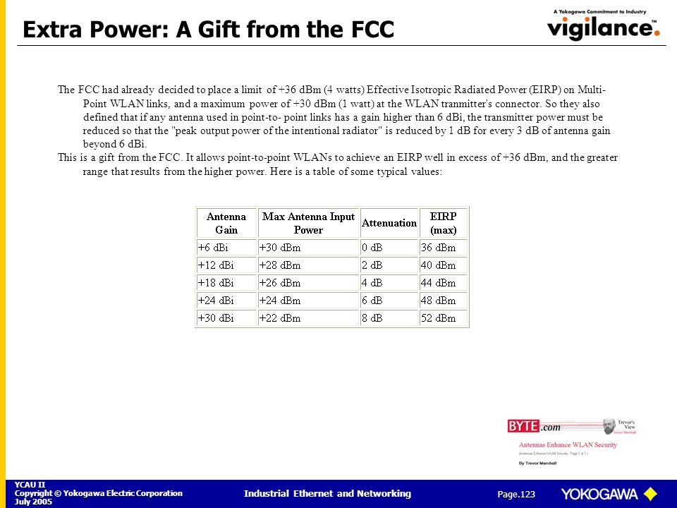 YCAU II Copyright © Yokogawa Electric Corporation July 2005 Industrial Ethernet and Networking Page.123 Extra Power: A Gift from the FCC The FCC had a