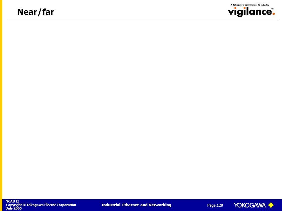 YCAU II Copyright © Yokogawa Electric Corporation July 2005 Industrial Ethernet and Networking Page.128 Near/far