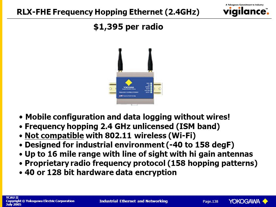 YCAU II Copyright © Yokogawa Electric Corporation July 2005 Industrial Ethernet and Networking Page.138 RLX-FHE Frequency Hopping Ethernet (2.4GHz) Mo