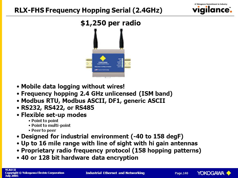 YCAU II Copyright © Yokogawa Electric Corporation July 2005 Industrial Ethernet and Networking Page.140 RLX-FHS Frequency Hopping Serial (2.4GHz) Mobi