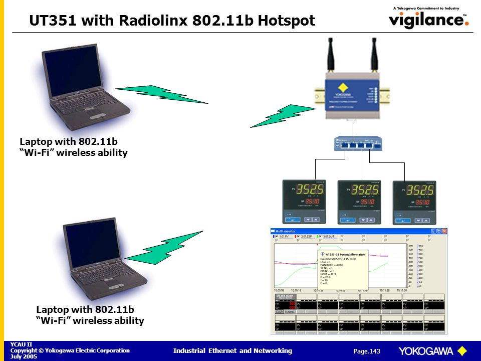 YCAU II Copyright © Yokogawa Electric Corporation July 2005 Industrial Ethernet and Networking Page.143 UT351 with Radiolinx 802.11b Hotspot Laptop wi