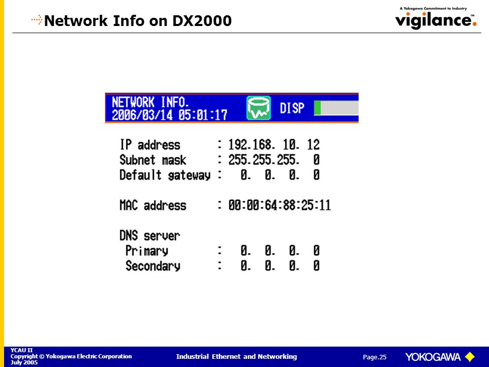 YCAU II Copyright © Yokogawa Electric Corporation July 2005 Industrial Ethernet and Networking Page.25 Network Info on DX2000