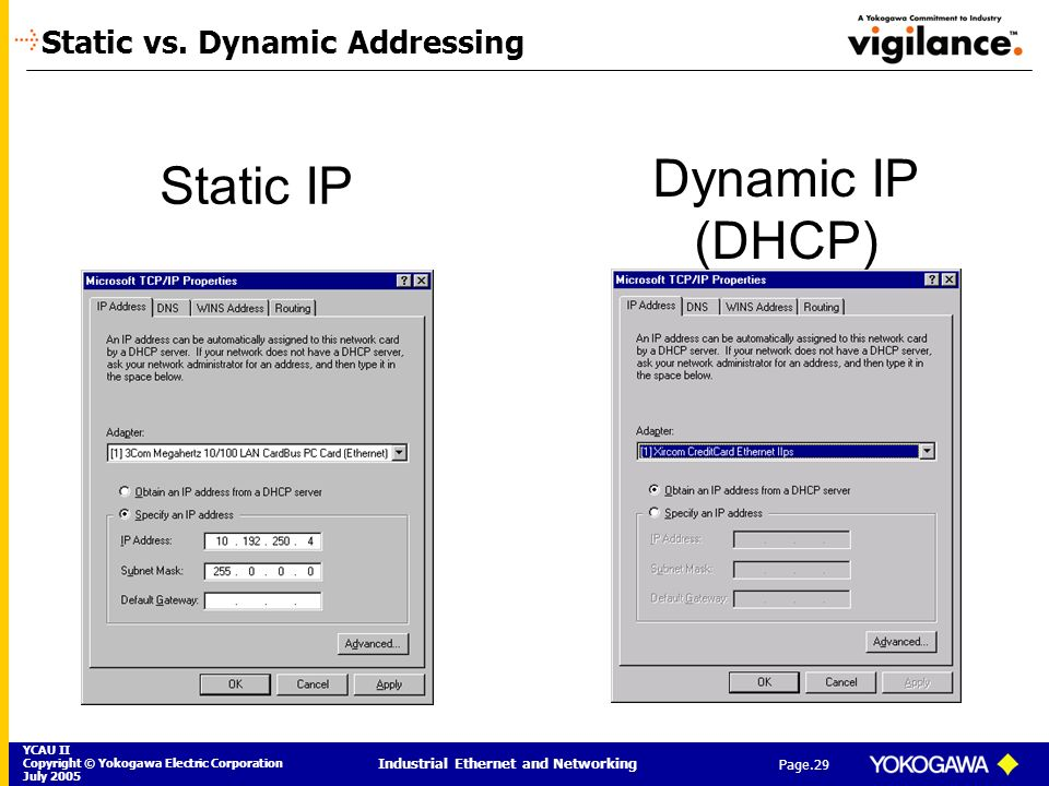 YCAU II Copyright © Yokogawa Electric Corporation July 2005 Industrial Ethernet and Networking Page.29 Static IP Dynamic IP (DHCP) Static vs. Dynamic