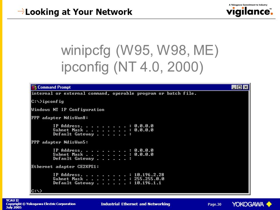 YCAU II Copyright © Yokogawa Electric Corporation July 2005 Industrial Ethernet and Networking Page.30 winipcfg (W95, W98, ME) ipconfig (NT 4.0, 2000)