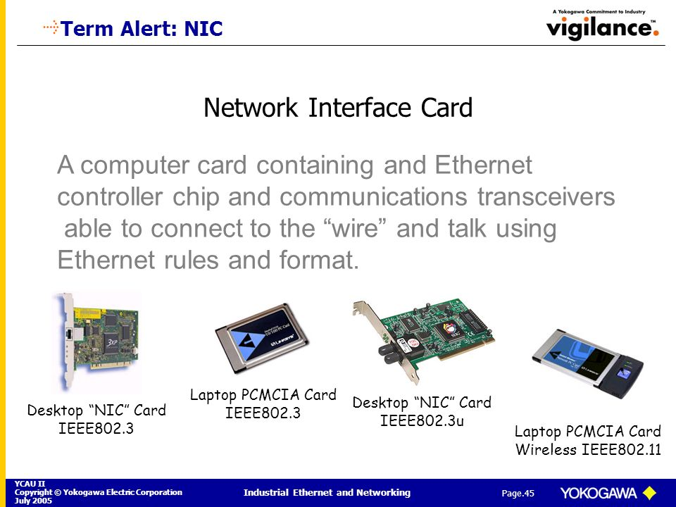 YCAU II Copyright © Yokogawa Electric Corporation July 2005 Industrial Ethernet and Networking Page.45 Network Interface Card A computer card containi