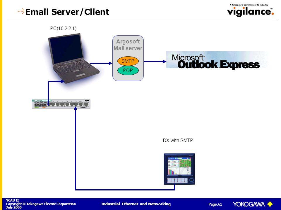 YCAU II Copyright © Yokogawa Electric Corporation July 2005 Industrial Ethernet and Networking Page.61 Argosoft Mail server POP SMTP PC(10.2.2.1) DX w