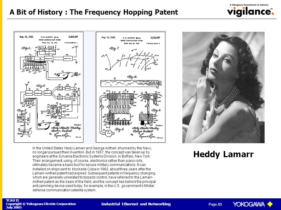 YCAU II Copyright © Yokogawa Electric Corporation July 2005 Industrial Ethernet and Networking Page.85 A Bit of History : The Frequency Hopping Patent