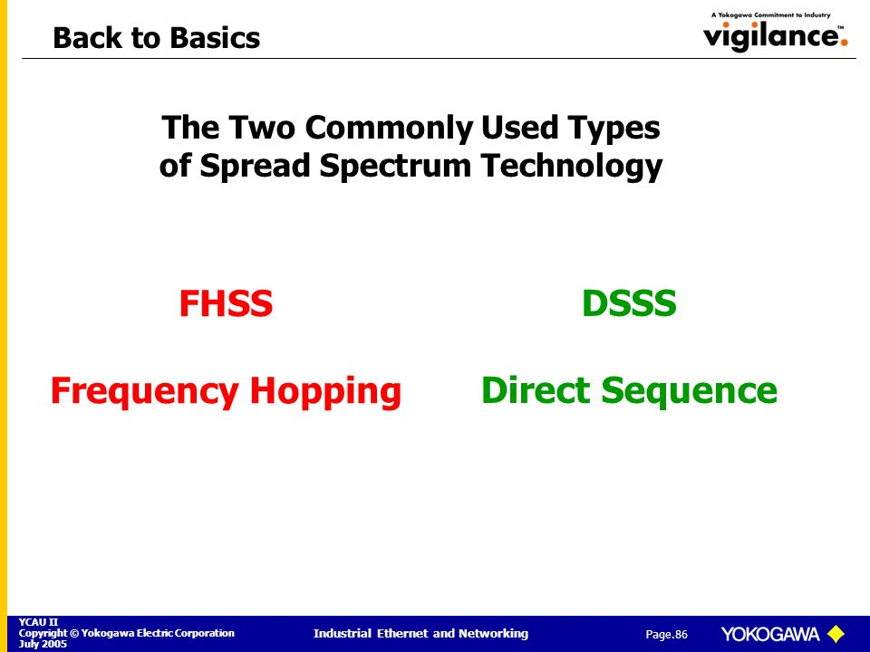 YCAU II Copyright © Yokogawa Electric Corporation July 2005 Industrial Ethernet and Networking Page.86 Back to Basics The Two Commonly Used Types of S