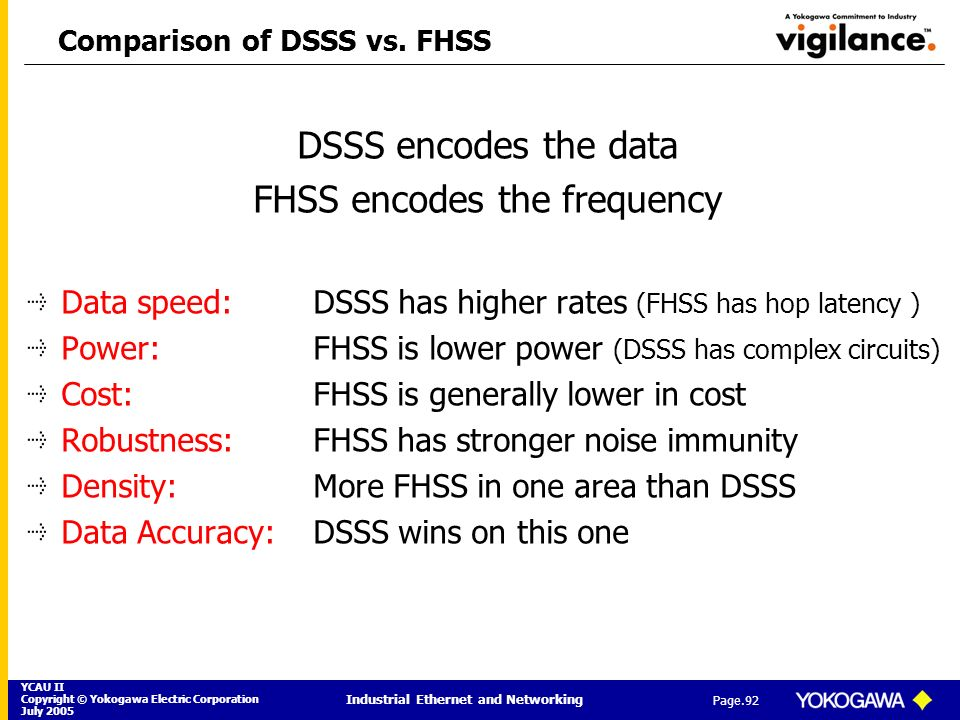 YCAU II Copyright © Yokogawa Electric Corporation July 2005 Industrial Ethernet and Networking Page.92 Comparison of DSSS vs. FHSS DSSS encodes the da