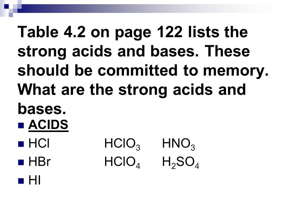 ACIDS HClHClO 3 HNO 3 HBrHClO 4 H 2 SO 4 HI