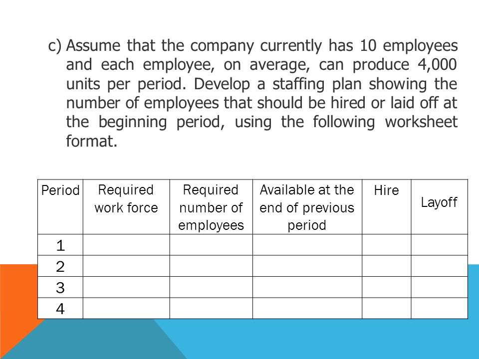 c)Assume that the company currently has 10 employees and each employee, on average, can produce 4,000 units per period. Develop a staffing plan showin