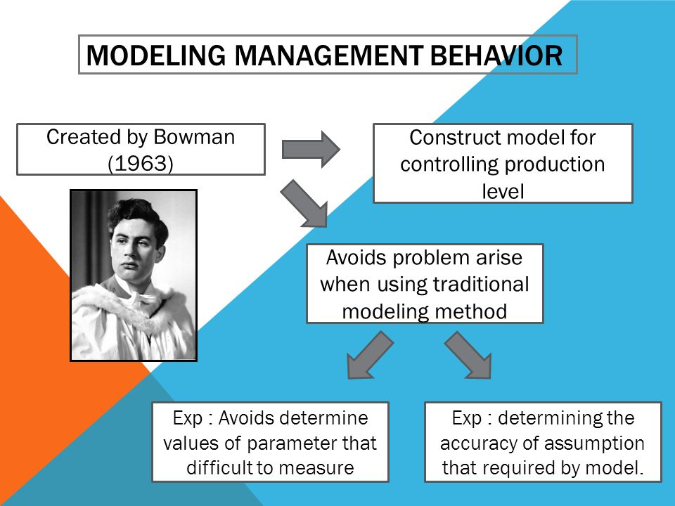 MODELING MANAGEMENT BEHAVIOR Construct model for controlling production level Created by Bowman (1963) Avoids problem arise when using traditional mod