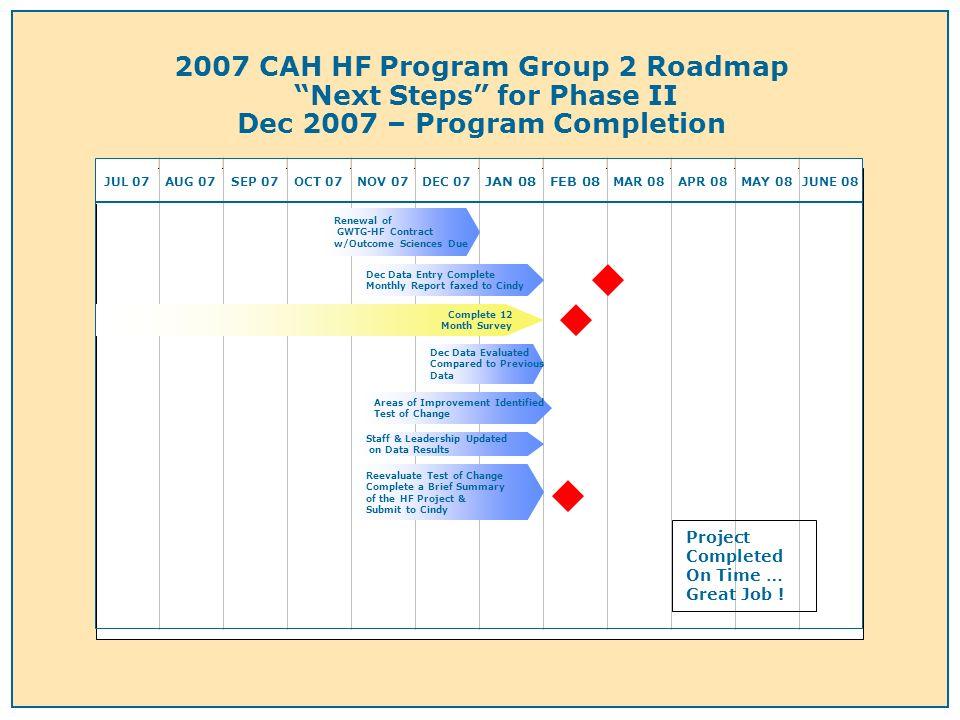 2007 CAH HF Program Group 2 Roadmap Next Steps for Phase II Dec 2007 – Program Completion JUL 07AUG 07SEP 07OCT 07NOV 07DEC 07 JAN 08FEB 08 MAR 08APR