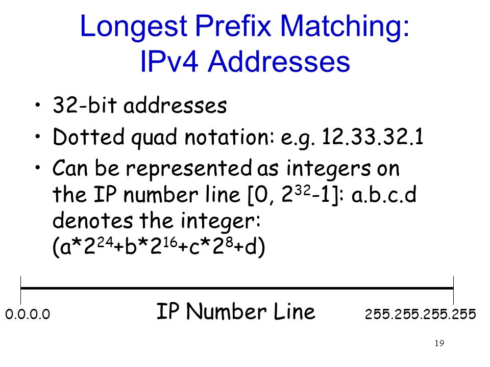 19 Longest Prefix Matching: IPv4 Addresses 32-bit addresses Dotted quad notation: e.g.
