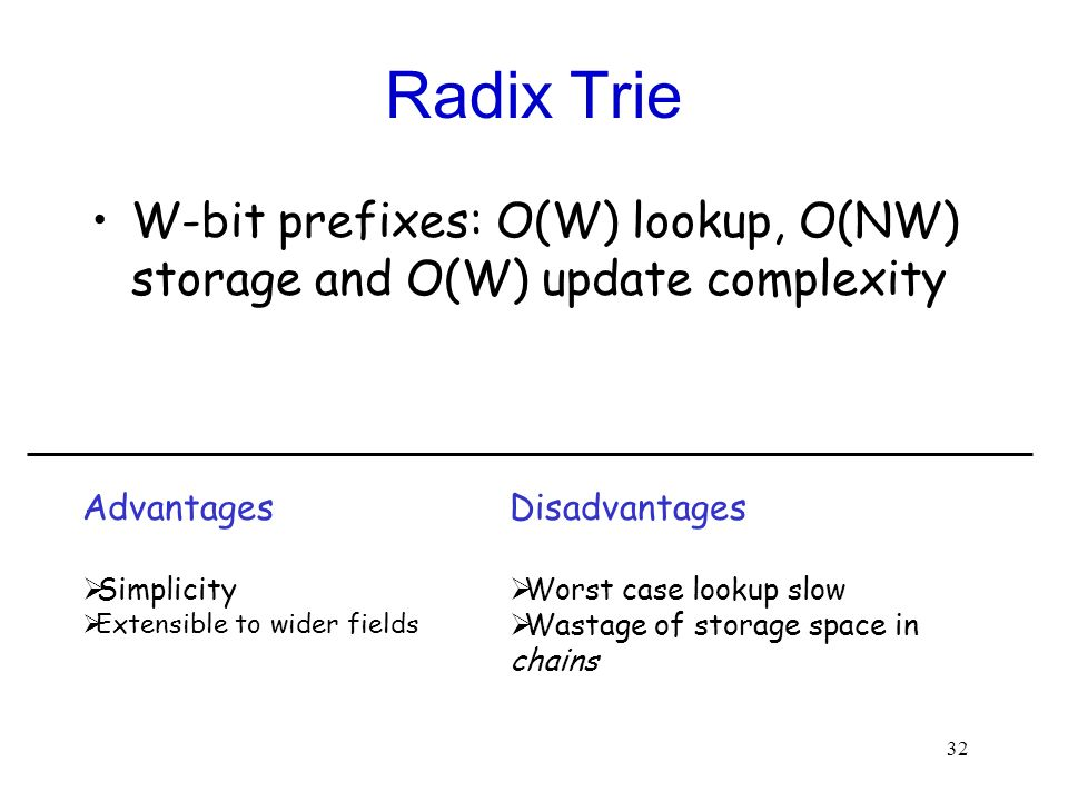 32 Radix Trie W-bit prefixes: O(W) lookup, O(NW) storage and O(W) update complexity Advantages Simplicity Extensible to wider fields Disadvantages Worst case lookup slow Wastage of storage space in chains