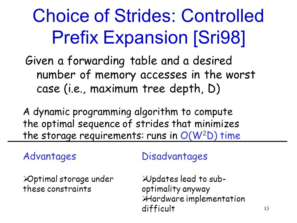 43 Choice of Strides: Controlled Prefix Expansion [Sri98] Given a forwarding table and a desired number of memory accesses in the worst case (i.e., maximum tree depth, D) A dynamic programming algorithm to compute the optimal sequence of strides that minimizes the storage requirements: runs in O(W 2 D) time Advantages Optimal storage under these constraints Disadvantages Updates lead to sub- optimality anyway Hardware implementation difficult
