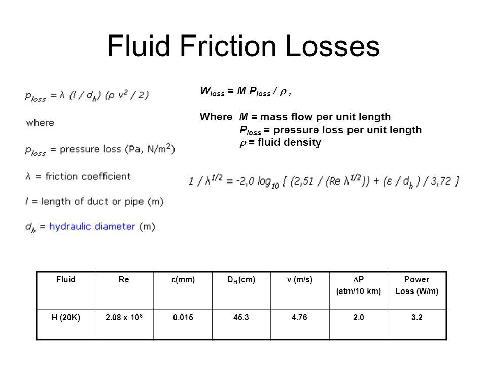 Fluid Friction Losses W loss = M P loss /, Where M = mass flow per unit length P loss = pressure loss per unit length = fluid density FluidRe (mm) D H