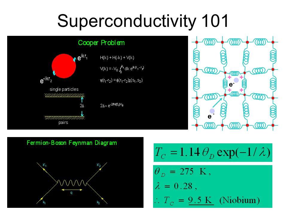 Superconductivity 101 - eeee